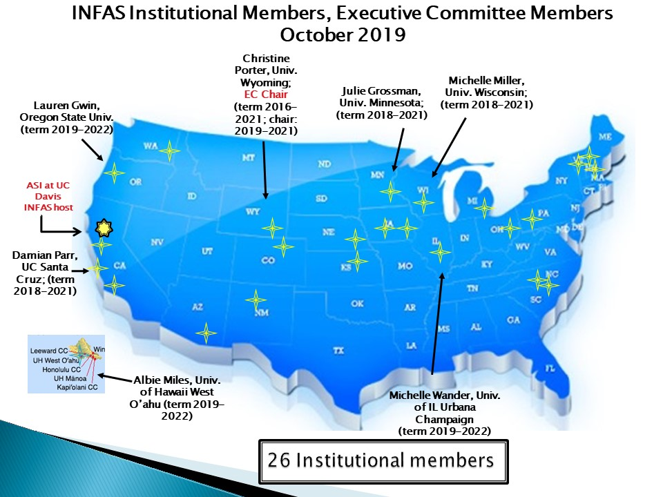 US map with INFAS institutions and executive committee members indicated